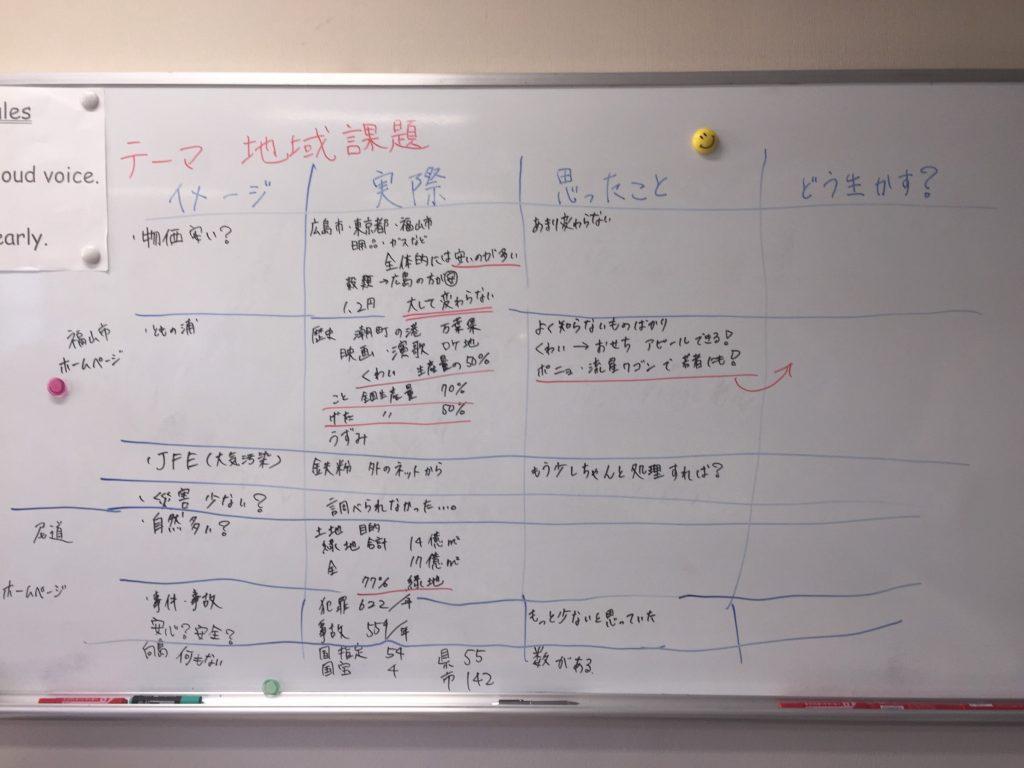 2回目_3地域課題の宿題